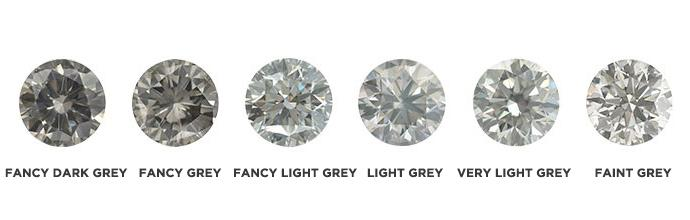 Fancy Grey Diamond Scale of Colours Bespoke Diamonds